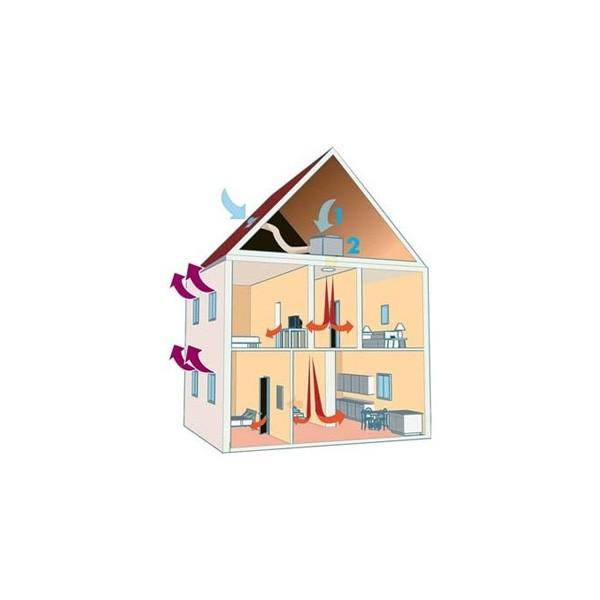 Probl mes d 39 humidit dans votre maison v c i ventilation centralis e - Probleme d humidite dans maison ...